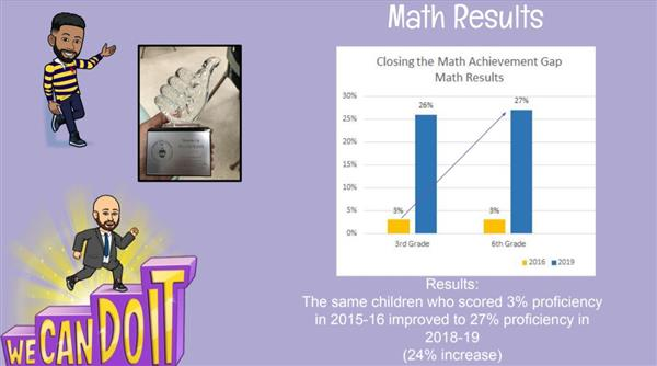 Mount Vernon City School District Delivers Intervention Support in Math through 'Managing For Results' Program at Elementary Grade Levels
