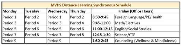 MVHS Distance Learning Schedule